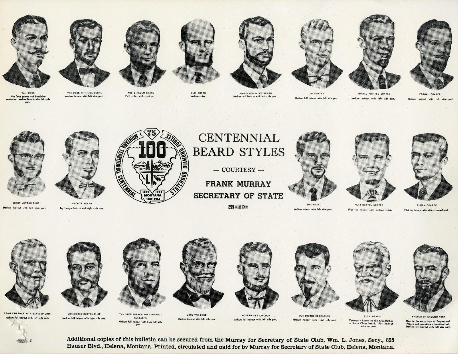 Beard Historical Chart